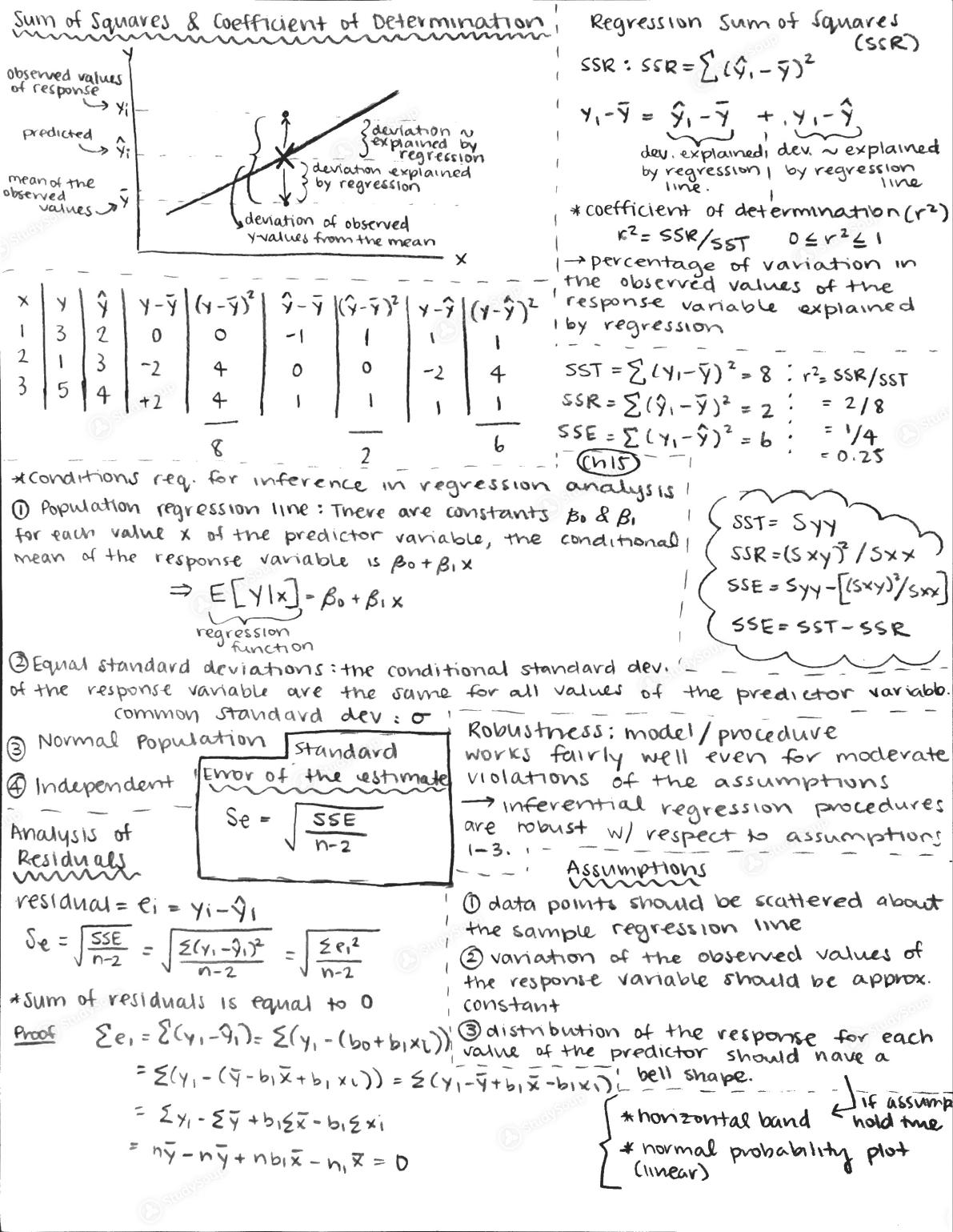 Rutgers - Stats 212 - Study Guide - Final | StudySoup